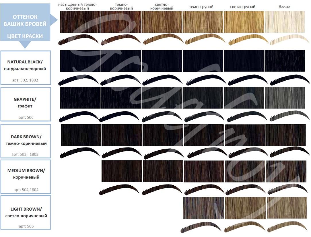 как подобрать брови к цвету волос фото